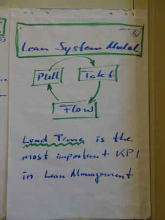 Pull Takt Flow | MH LEAN CONSULTING