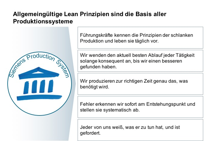 MH Lean Consulting | Management Systeme